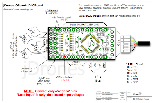 jdrones news jd ioboard v1 0 diy drones connecting led s buzzers etc is really simple just use one of output pins on end of the board below you can see examples on how to connect leds or led